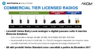 Motorola Commercial Tier Series