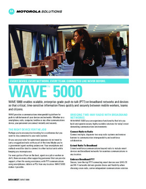 WAVE 5000 Work Group Communications data sheet