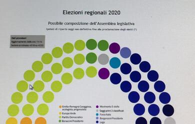 Immagine News - elezioni-regionali-gli-eletti-romagnoli-in-consiglio-montalti-rontini-e-marchetti-del-pd-le-big-delle-preferenze
