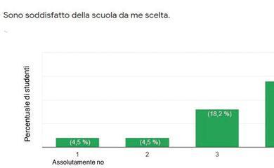 il-castoro--laistruzione-in-italia-fatica-e-il-dialogo-con-le-aziende-au-deficitario