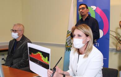 Immagine News - covid-san-marino-calano-i-contagi-e-record-di-vaccinazioni-oltre-mille-in-un-giorno